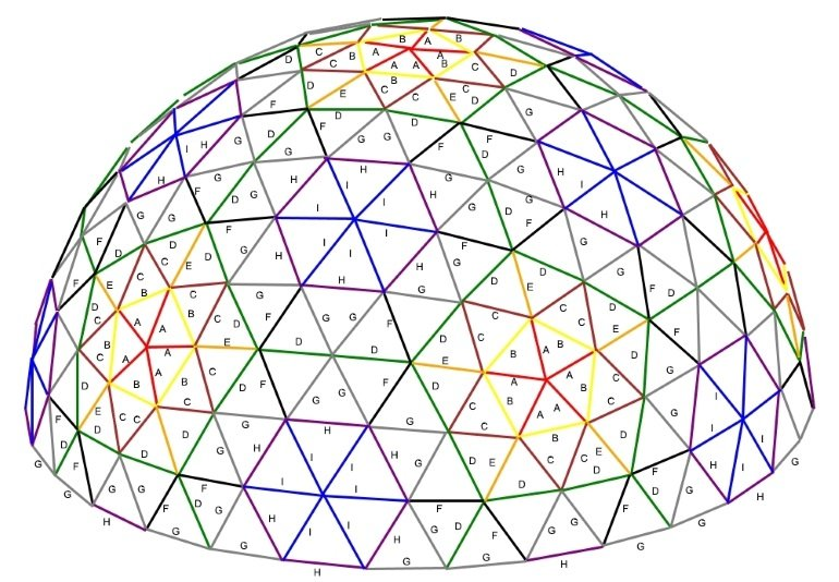 b1ed9f47d10d What is Geodesic Dome Frequency